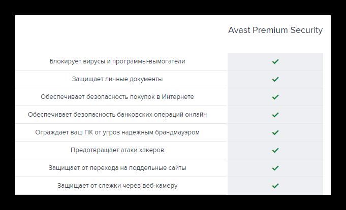 Хараткеристики Avast Premium Security