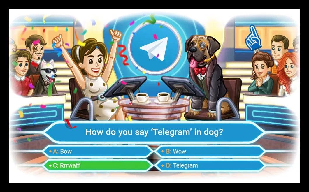 Опросы в Телеграм-каналах