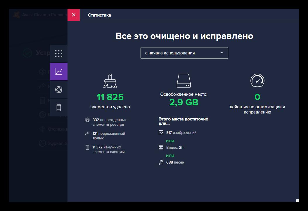 Статистика Avast Cleanup Premium
