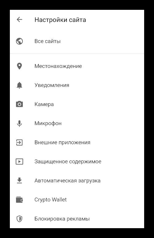 Страница Настройки сайта мобильной версии Opera