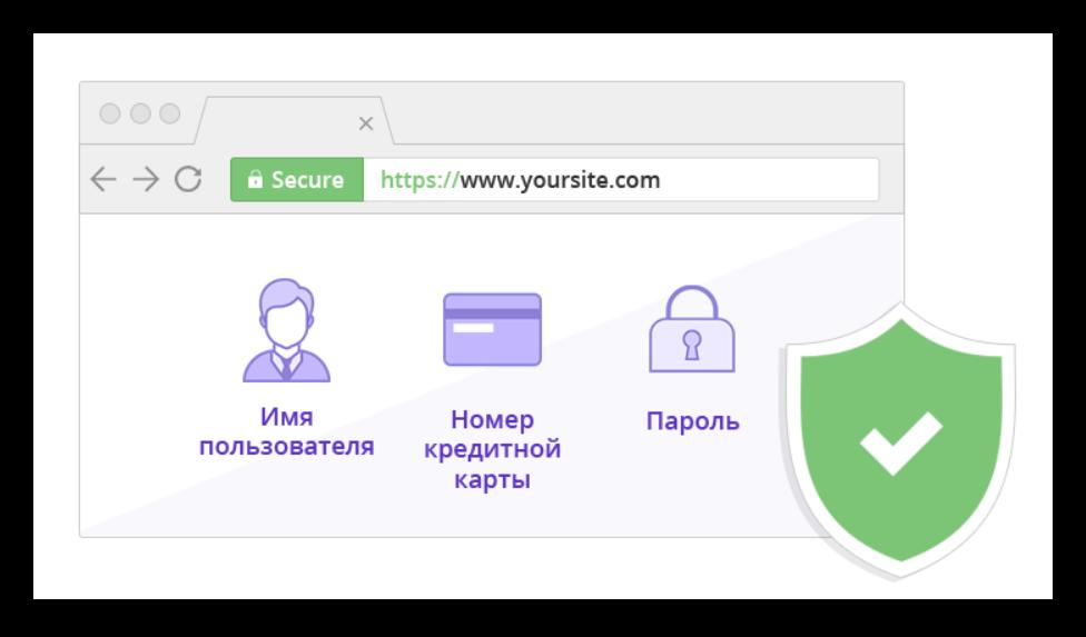Безопасное соединение Гугл Хроме