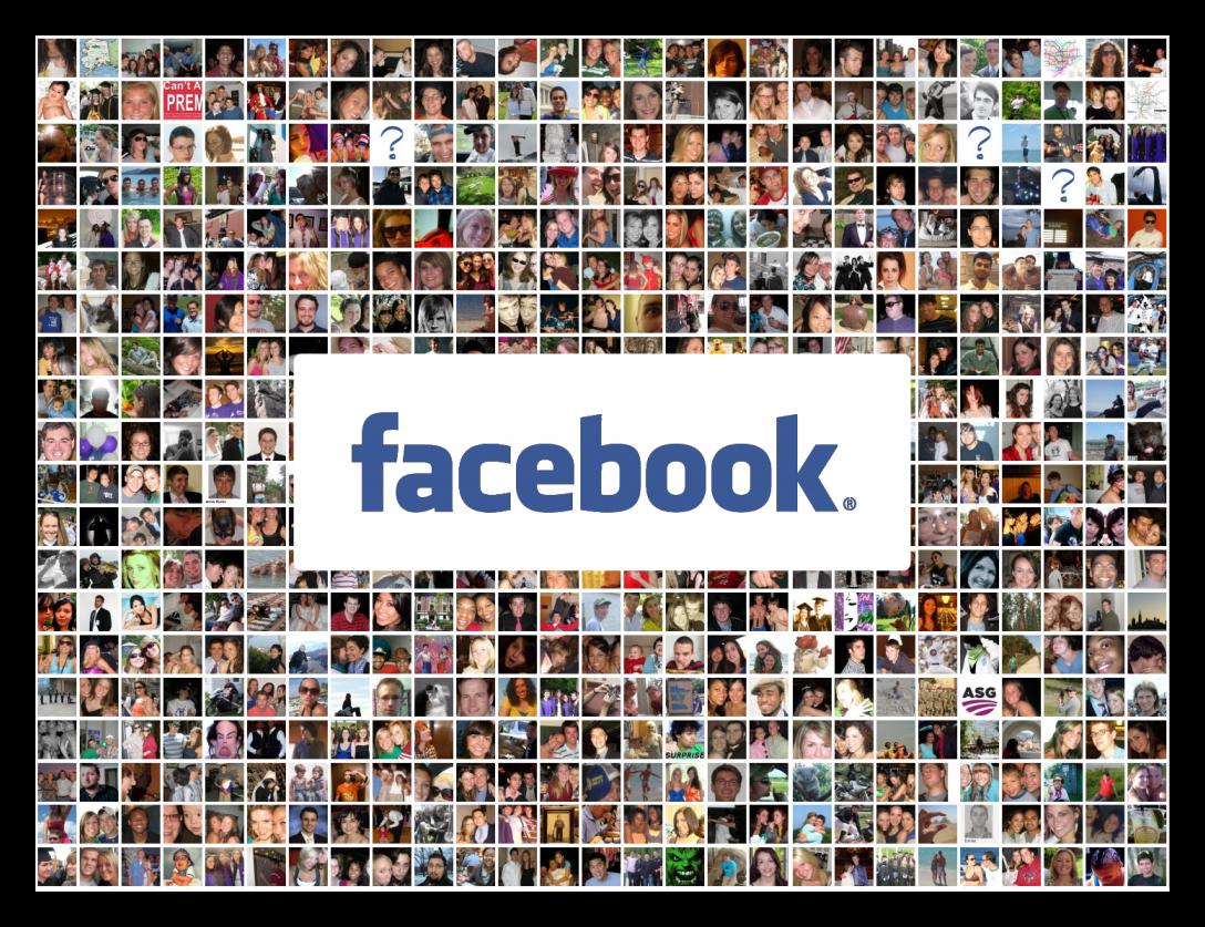 Основные возможности Фейсбук